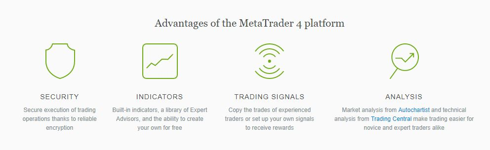 Alpari Zulutrade  on their MT4 with many advantages
