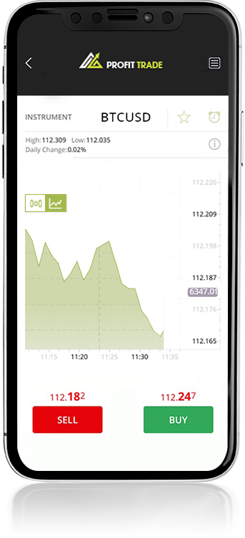 mobile trading with Profit Trade MT4 Broker